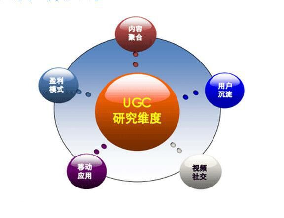 好的社区都是广州淘宝运营出来的 如何广州淘宝运营好一个社区