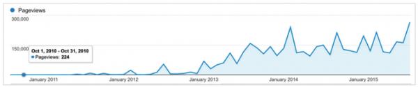 拥有9万粉丝4万订阅用户的自媒体告诉你,怎样获取用户