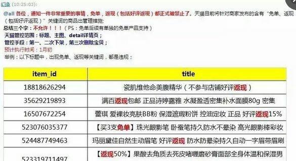 每周淘宝天猫最新变动Top10排行榜(12.28-1.3.)